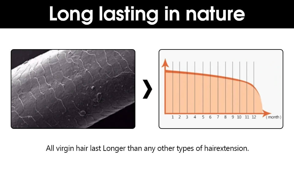 Long lifespan of virgin hair