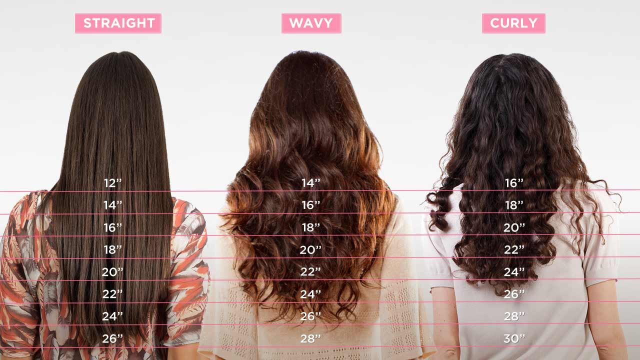 How to choose length of hair extensions