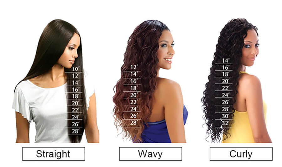how to choose suitable length