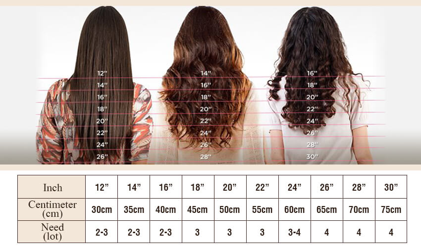 How to choose different length of your hair