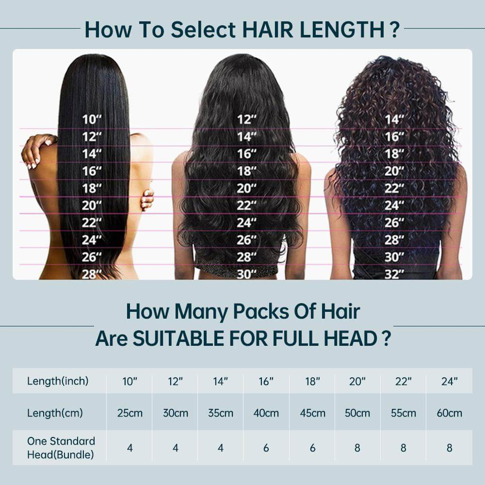 how choose your length about the hair