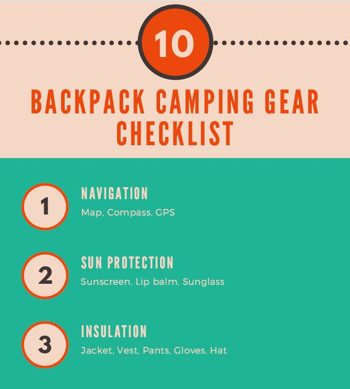 Top 10 Printable Backpack Camping Gear Checklist [PDF & Info-graphic Included]
