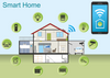Evolution of Homes - Smart Gadgets for Home Automation