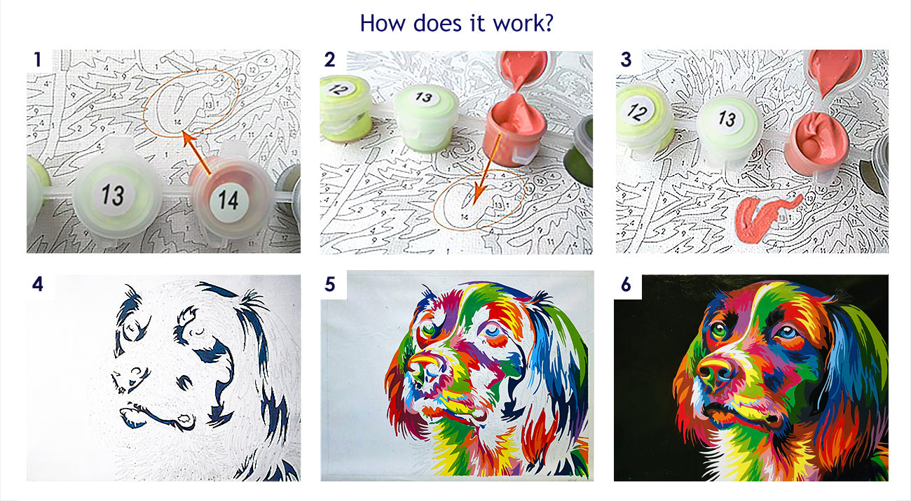 Craft It - Paint By Number - How does it work?
