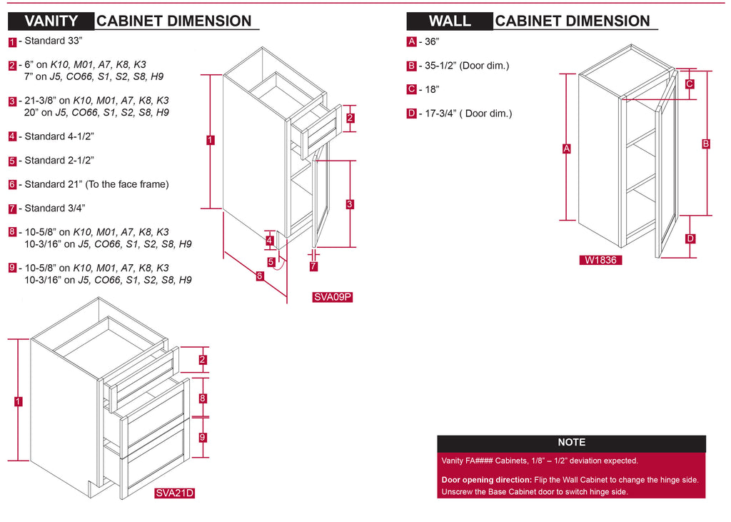 Base and Vanity Cabinet Specifications
