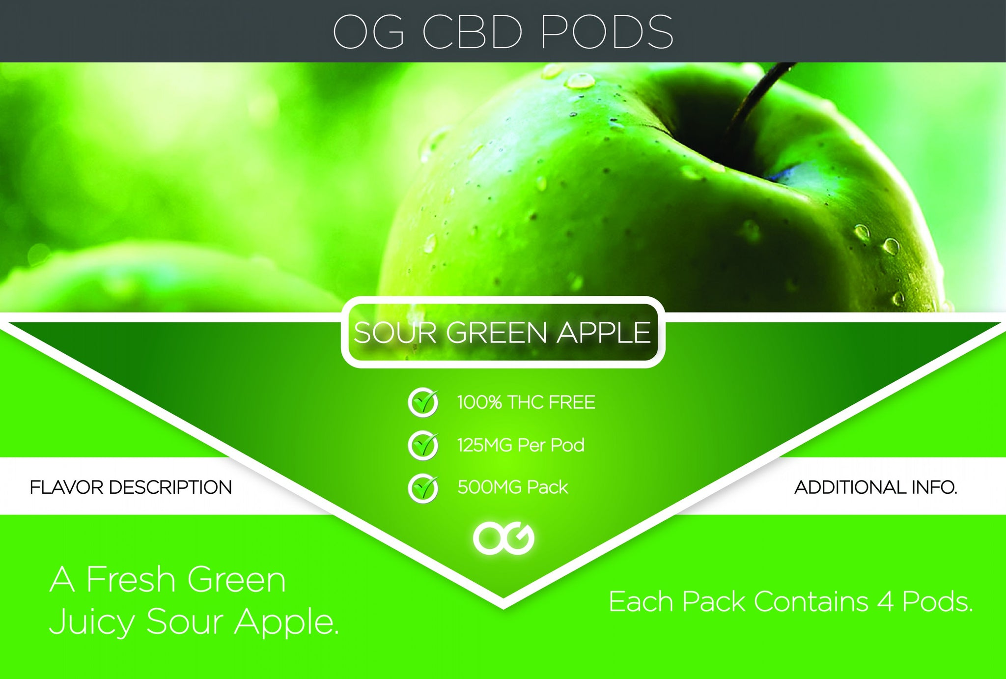 CBD Pod Sour Green Apple 500mg-Pack of 4 (Juul Compatible)