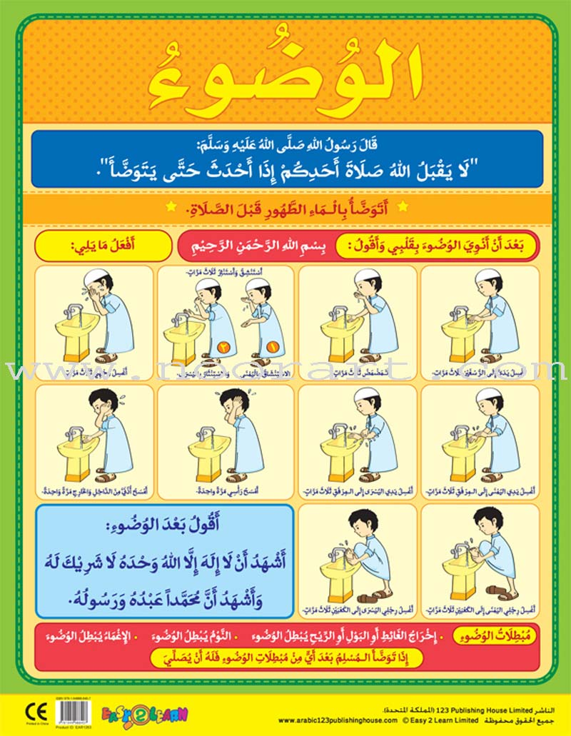 Wudu (ablution) for Boys