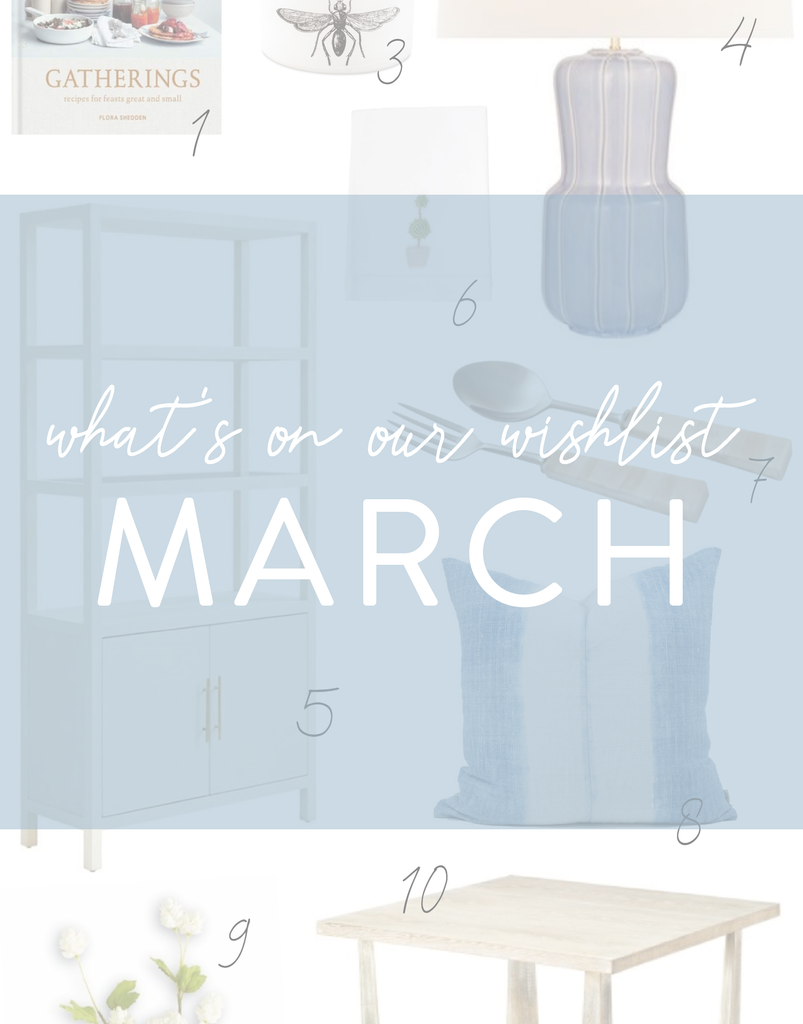 What's on our Wishlist: March