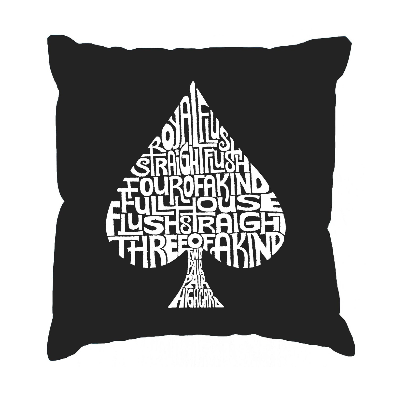 Throw Pillow Cover - ORDER OF WINNING POKER HANDS