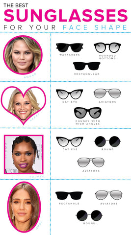 How to Find the Best Sunglasses For Your Face