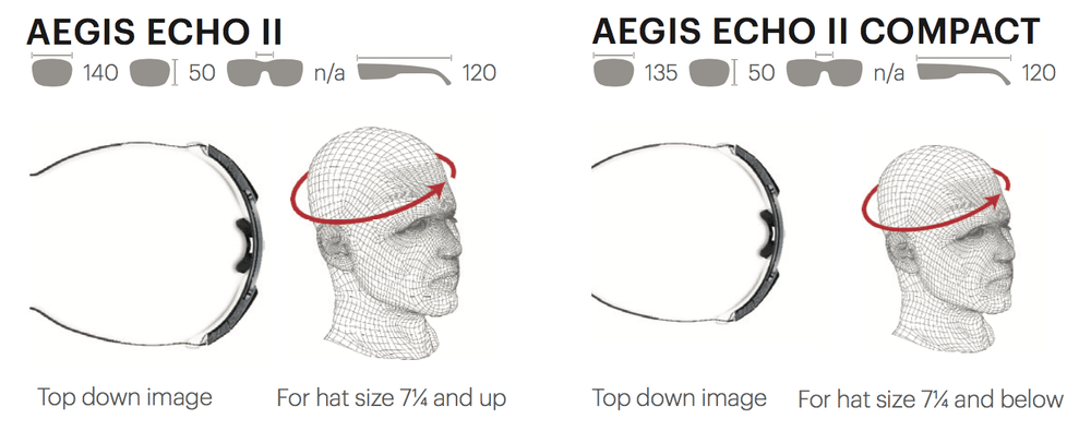 Aegis Echo 2 Compact Fit