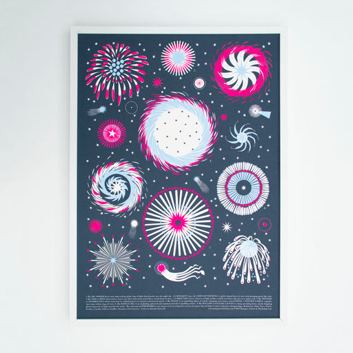 Neon pink and baby blue burst and pop on a night sky / fireworks poster / screen print