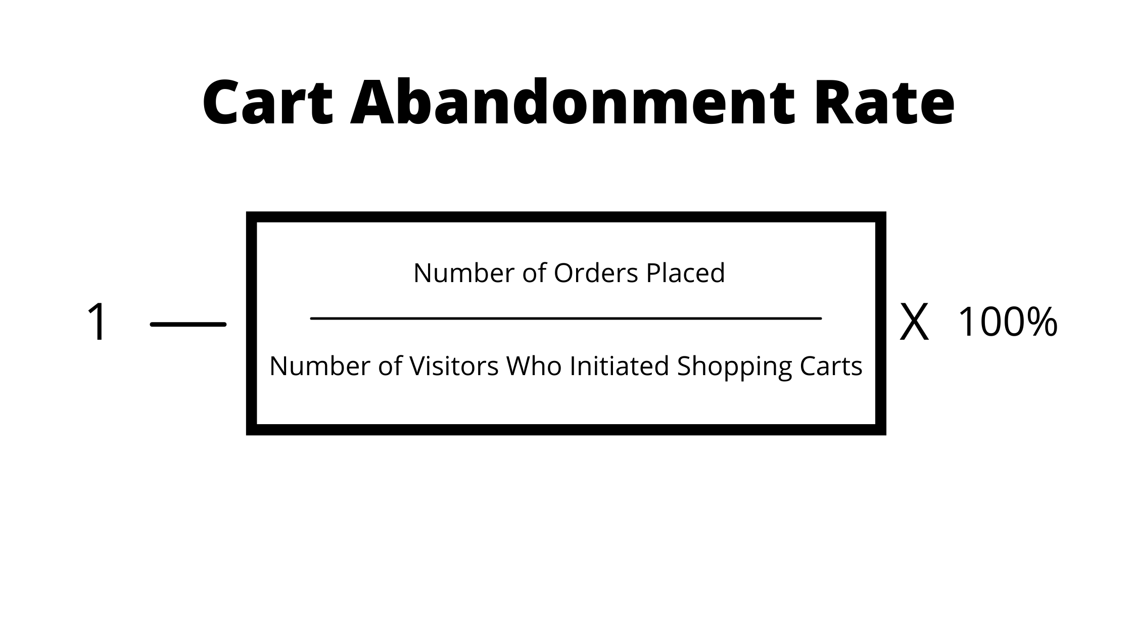 cart abandonment rate vs checkout abandonment rate