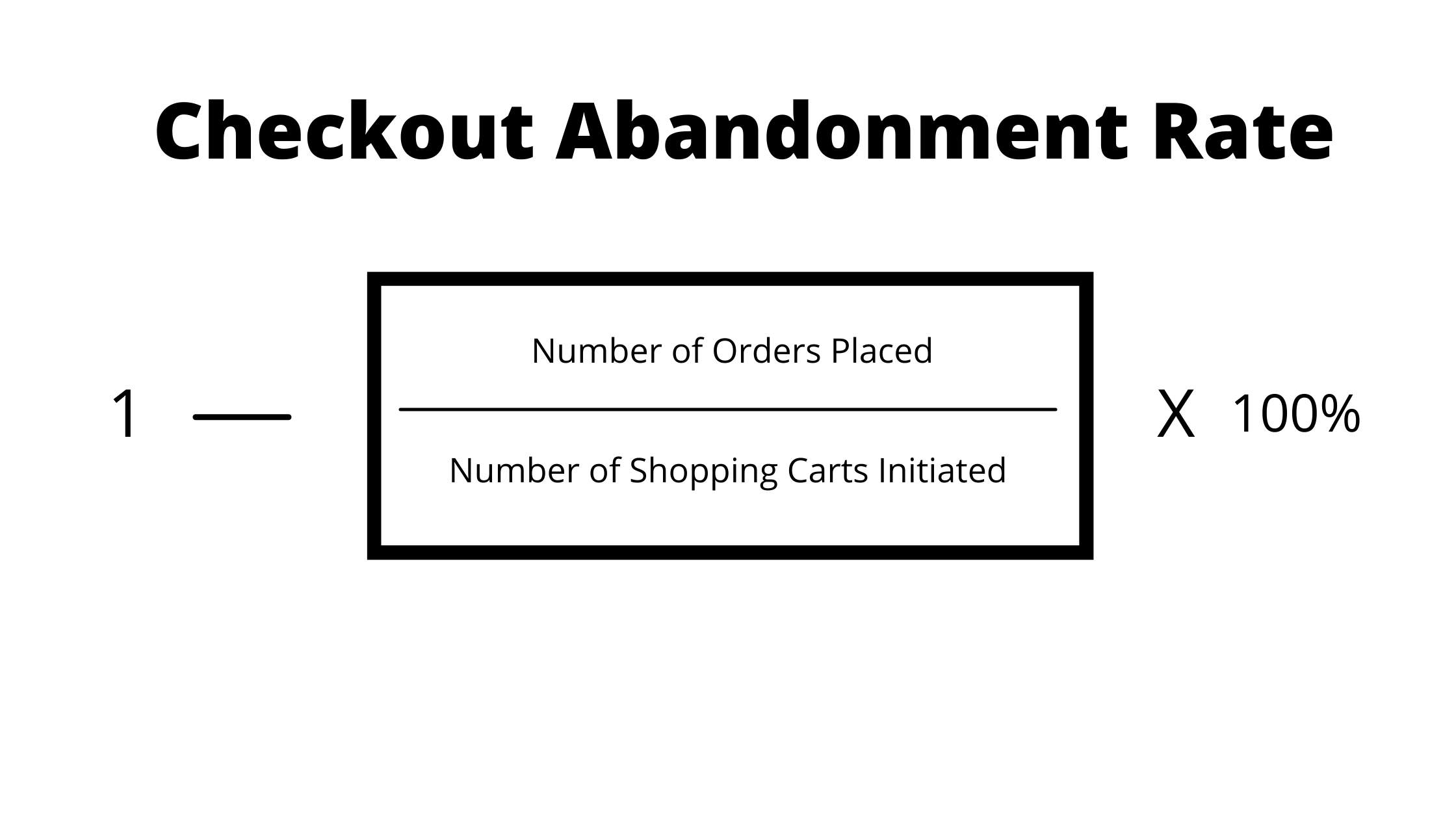 checkout abandonment rate