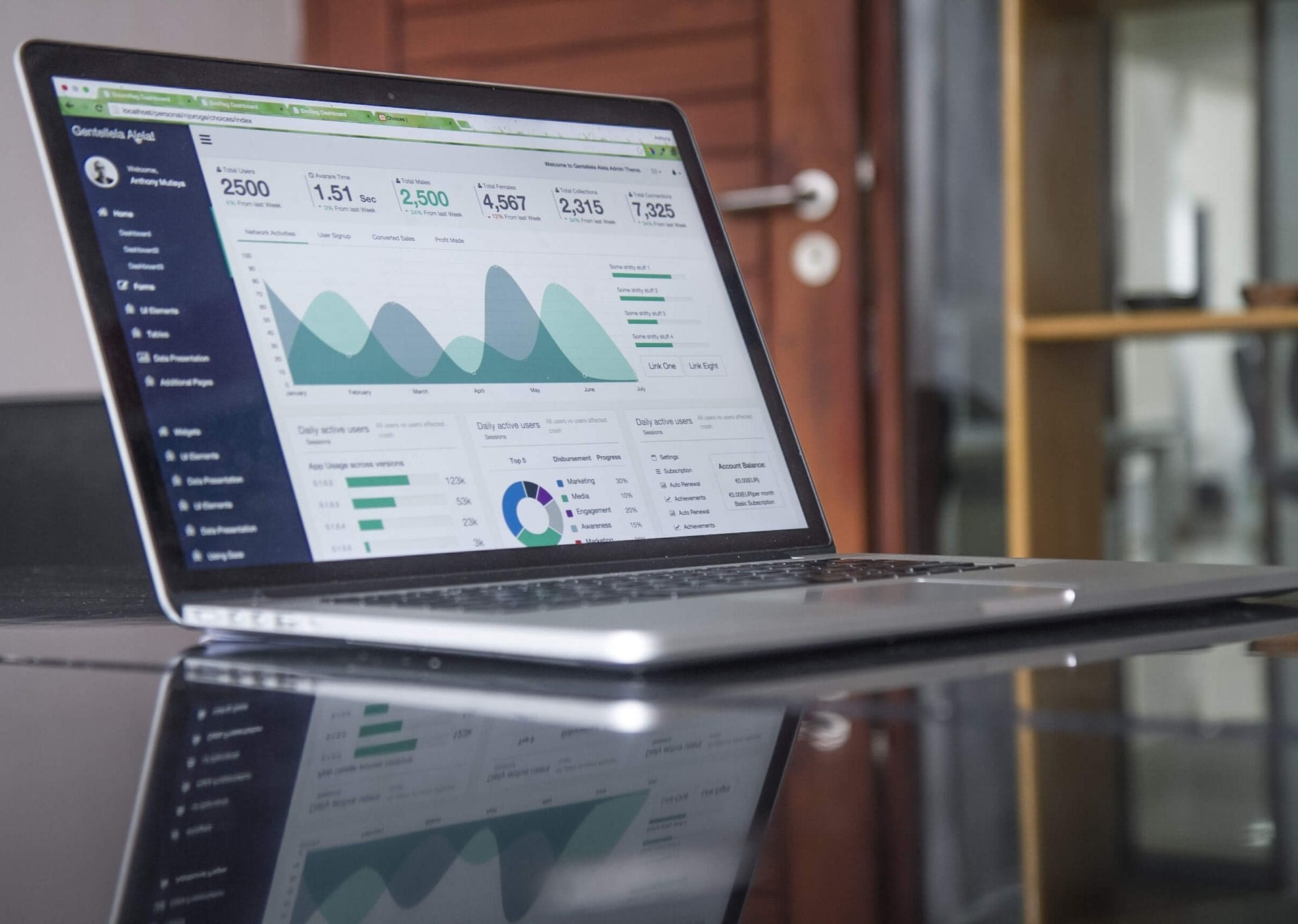 analytics and reports top eCommerce pitfalls to avoid
