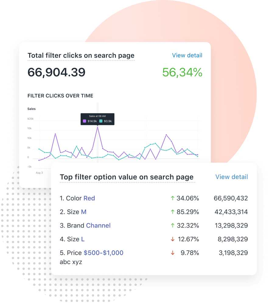 boost site search analytics website conversion rate