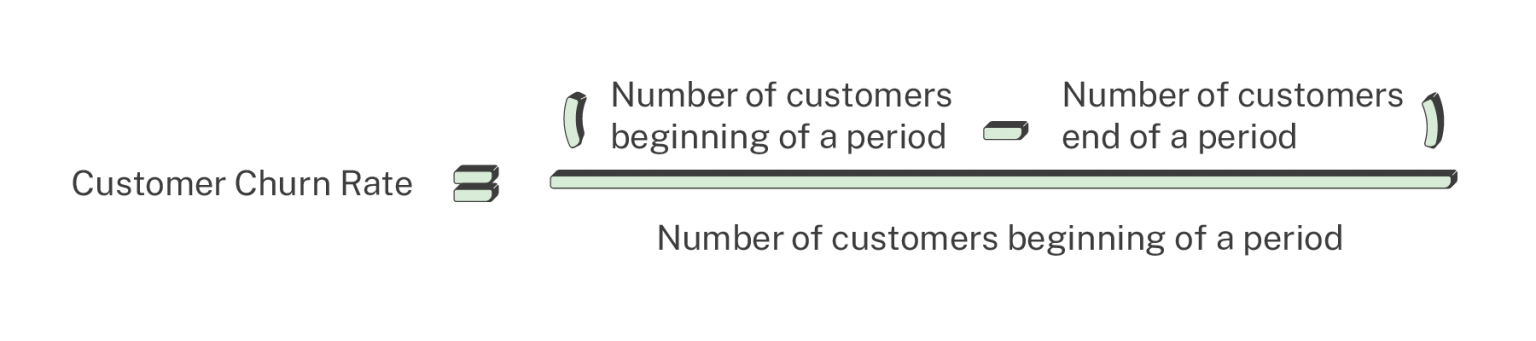 customer churn rate ecommerce features