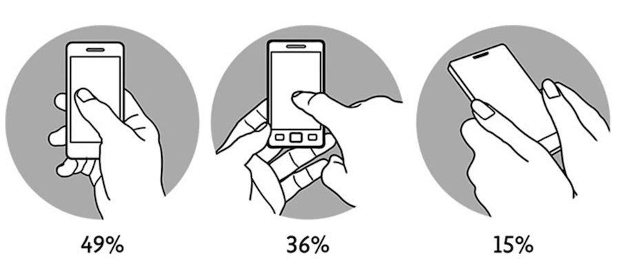 holding position on mobile devices