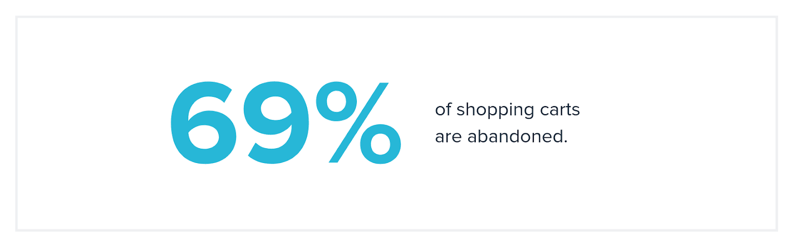 percentage of abandoned shopping carts 2019 merchandising hacks