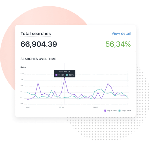 search analytics time record site search seo