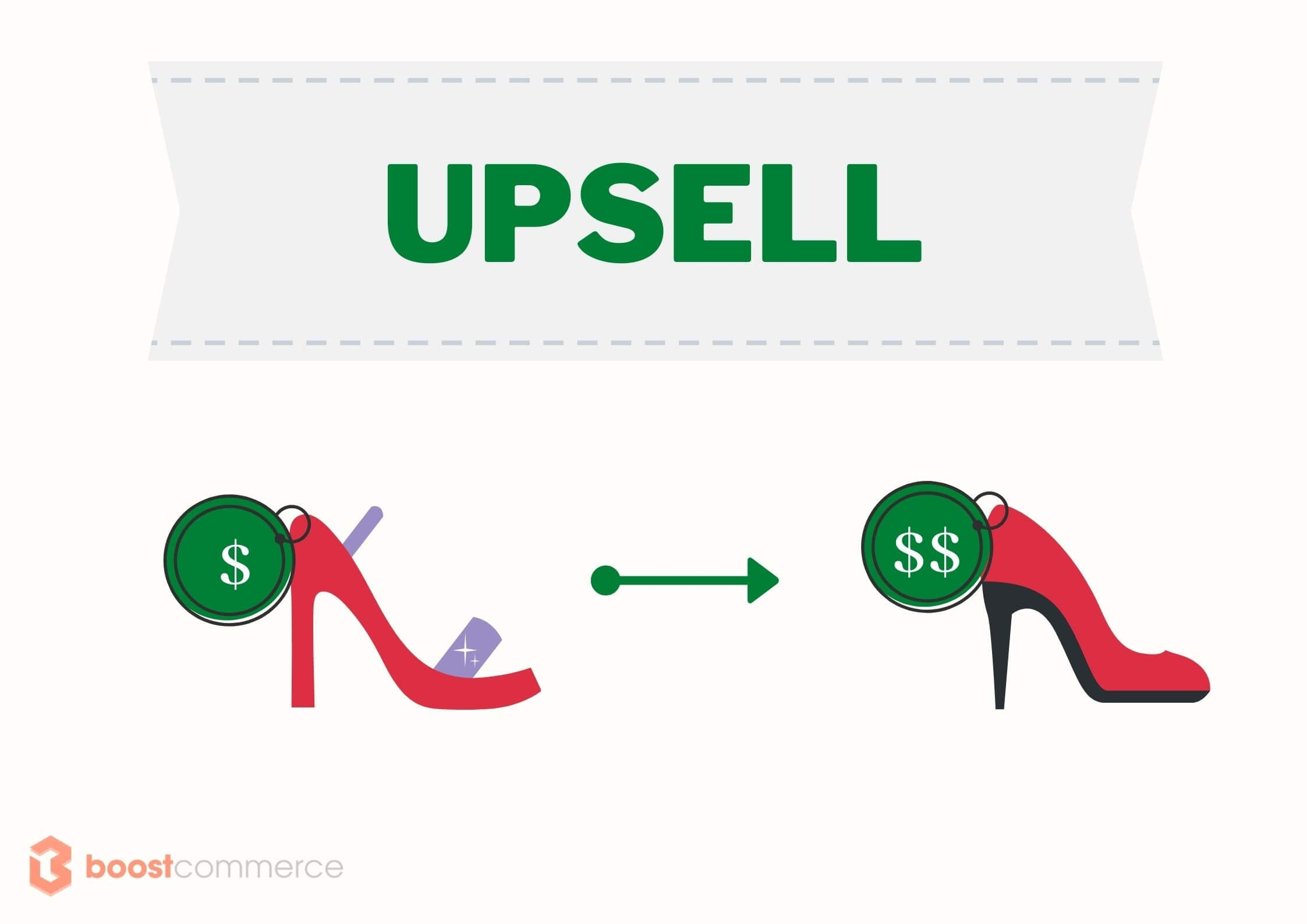 upsell boost definition commerce