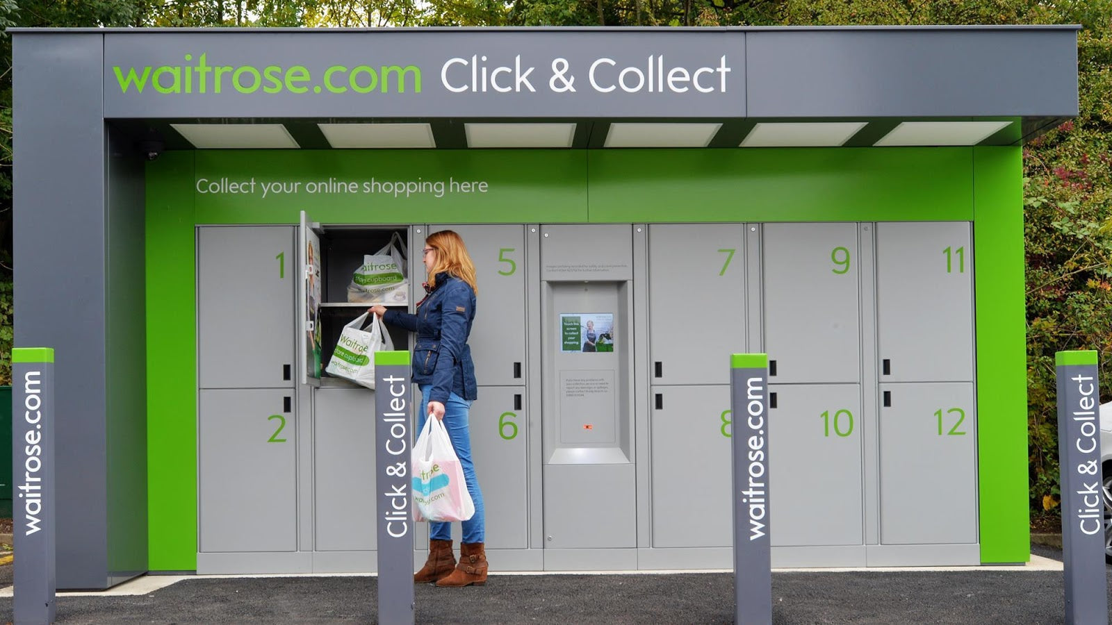 waitrose click and collect retail sales 2020