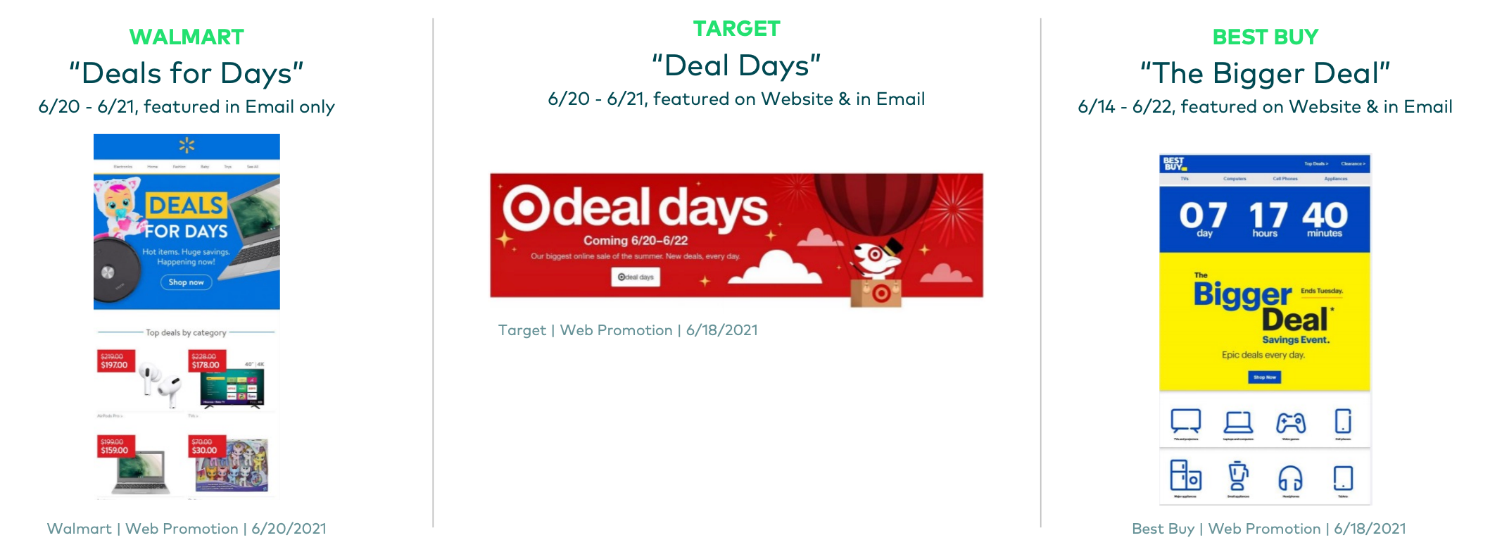 Amazon Prime Day 2021 Walmart, Target, and Best Buy run sales events to compete