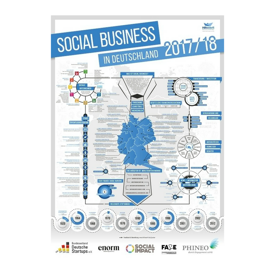 Poster Social Business in Deutschland 2017/2018 – gefaltet