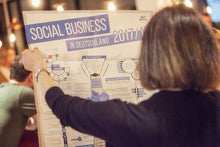 Abo + Poster Social Business