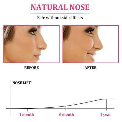 Nose Shaper Lifting Beauty Kit
