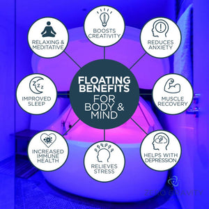 Zero Gravity Float Spa - Altrincham