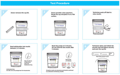 Sixteen-Drug Home Test Kit