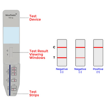 Extra-Sensitive Nicotine Urine Test Kit with collection cups