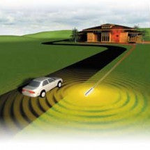 Vehicle Motion Detector