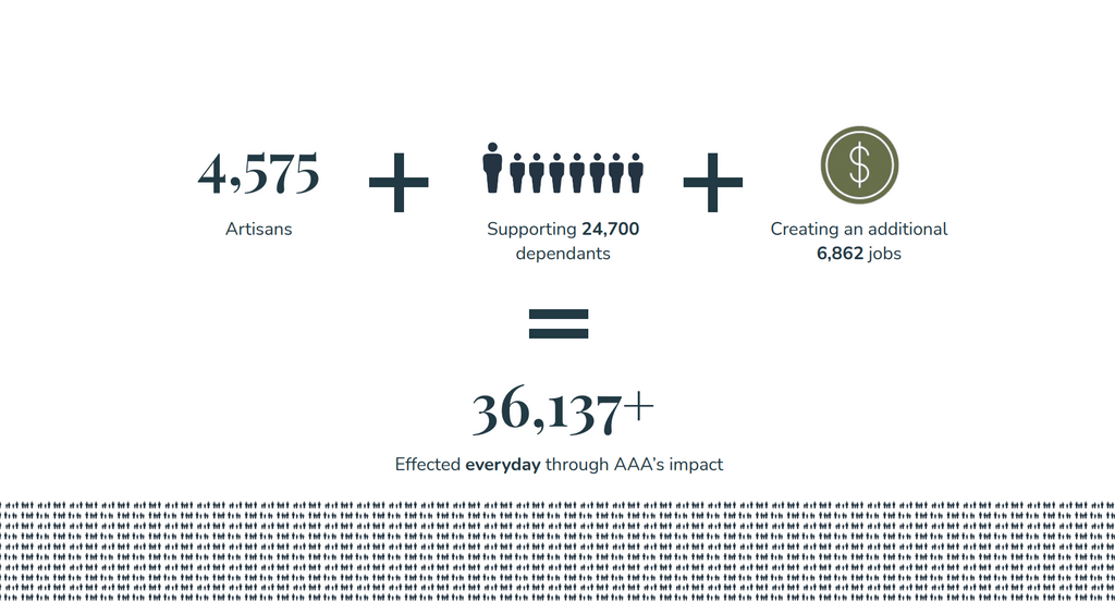 Total Impacted Infographic