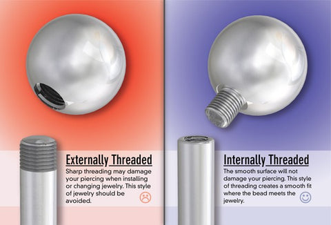 Internally threaded versus externally threaded jewelry