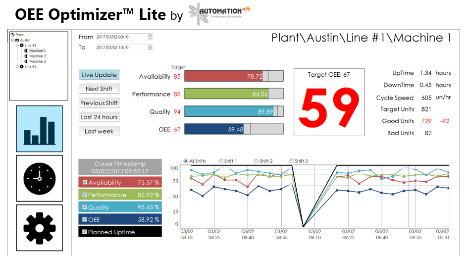 OEE Optimizer by Automation NTH