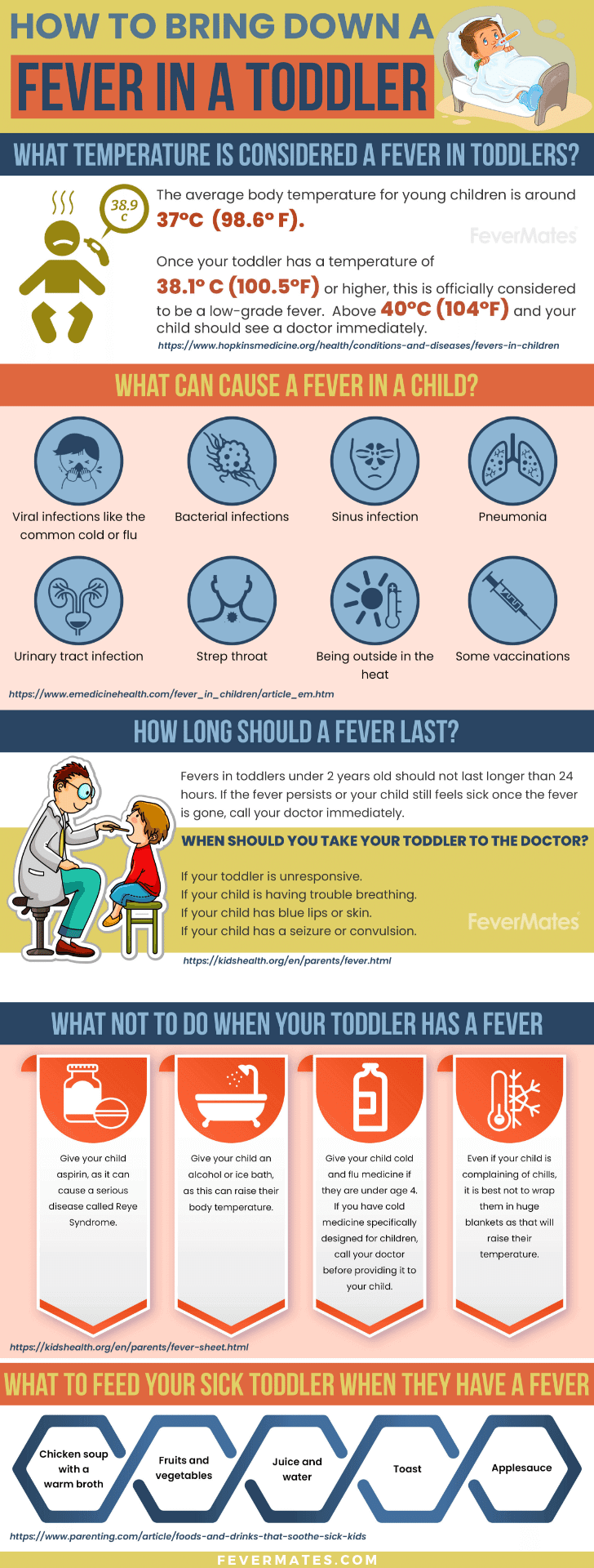 fevermates, fever, baby temperature, temperature, what to feed a sick toddler, how to bring down a fever in a toddler, how long should a fever last?, what can cause a fever in a child?