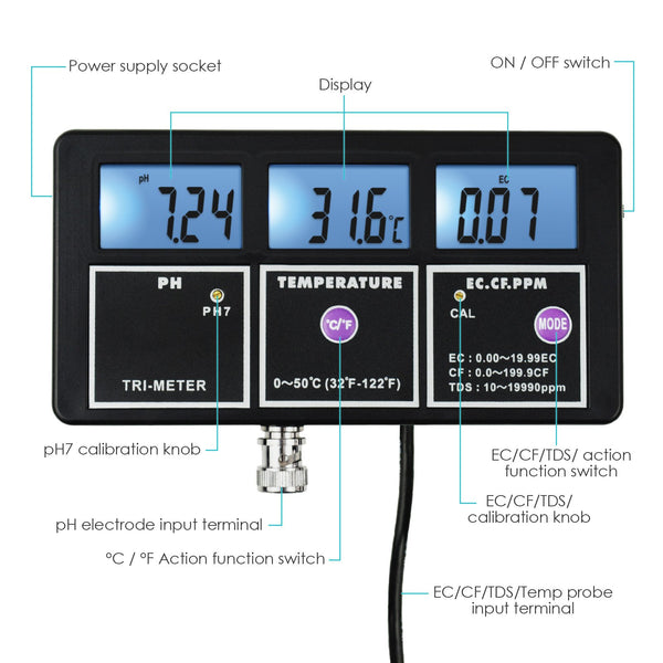 WQM-242 5-in-1 Water Quality Multi-parameter PH EC CF TDS (ppm) Temperature Test Meter Aquariums Hydroponics