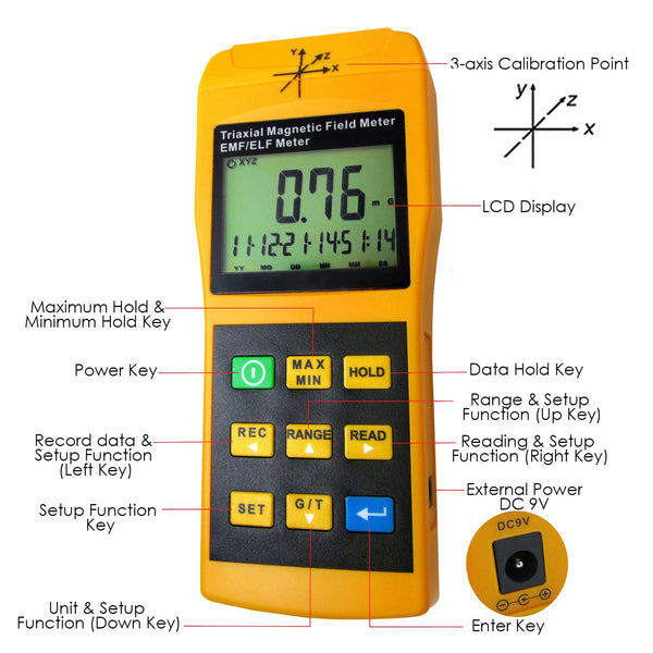 T92 3-Axis Gauss EMF ELF Meter Detector, Electromagnetic Field Radiation 20/ 200/ 2000 mG & uT
