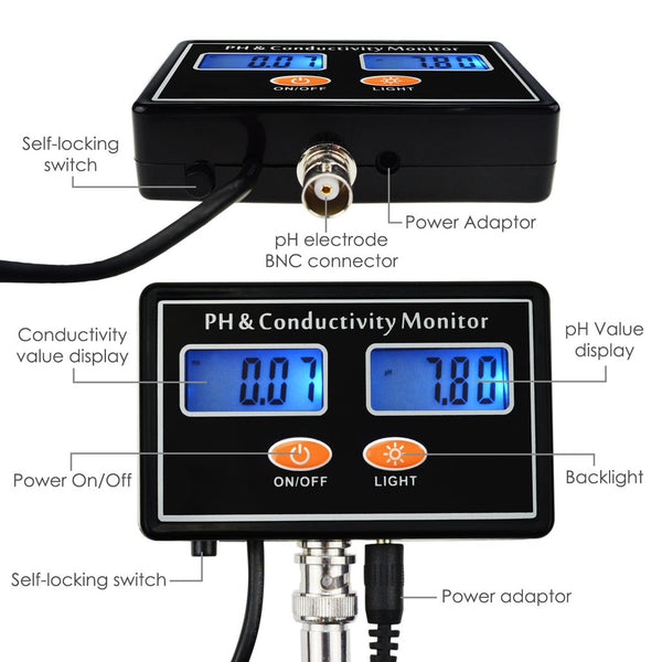 ECM-231 Online PH & EC Conductivity Monitor Meter Tester ATC, Water Quality Real-time Continuous Monitoring, Rechargeable