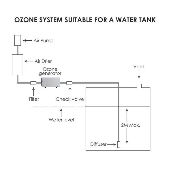 OZX-1000BT  Ozone Generator 1250mg/h Purifier Drinking Water