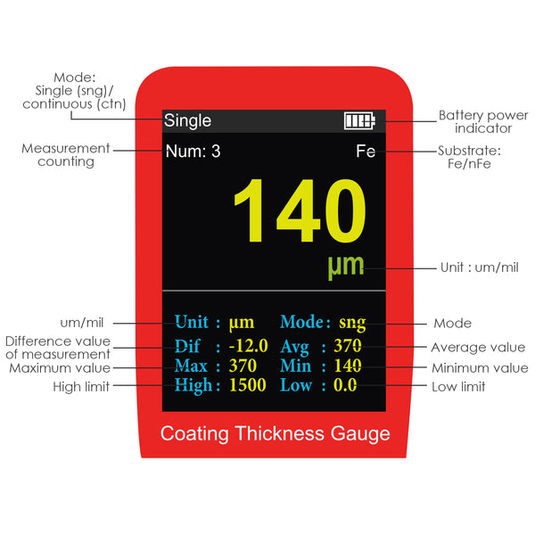 CTM-275 Thickness Meter Gauge Digital HD Colored Display Coating Tester