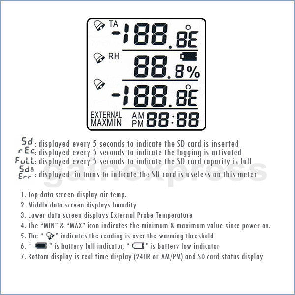 DLG-87799_SD Professional Humidity and Temperature SD Data Logger