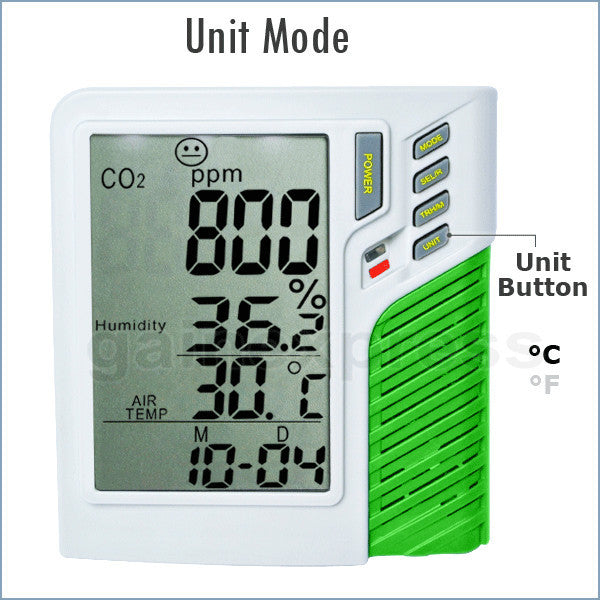 M0198138 Carbon Dioxide Temperature Humidity RH TWA STEL CO2 Monitor
