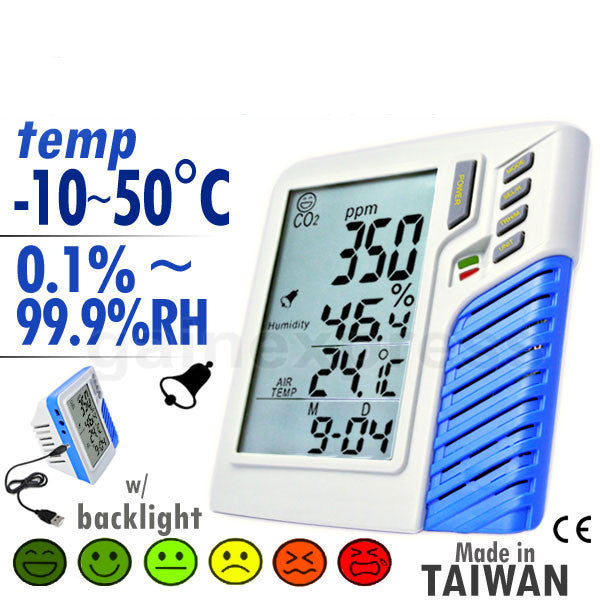 M0198537  Indoor Carbon Dioxide (CO2) Monitor & Datalogger Made in Taiwan
