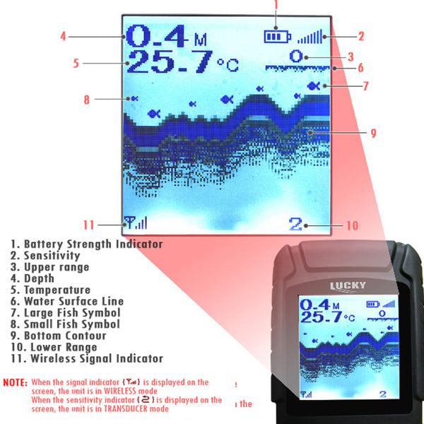FF-718LiW_RU Russian Version Rechargeable Wireless 40M Depth Fish Finder 180m Wireless Range Sensor