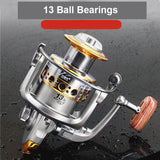 New Arrival Hot 13BB fish ratio 5.2:1 1000-7000 Series Spinning Fishing Reel crank handle Freshwater Saltwater