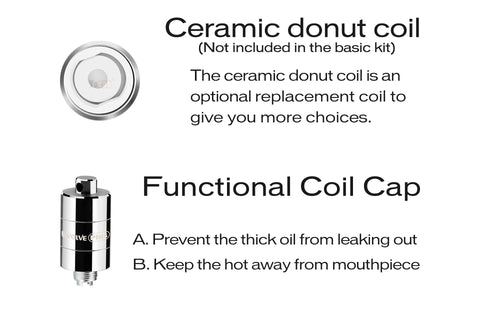 Yocan Evolve Plus Replacement Ceramic Donut Coils (5 Pack)