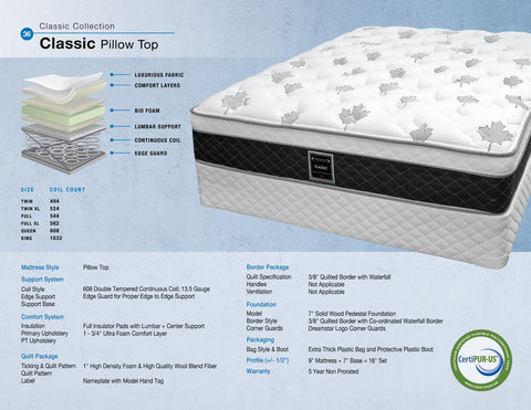 Dreamstar Bedding - Classic Pillow Top - Queen Mattress